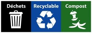 Déchets – Recyclable – Compost