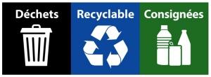 Déchets – Recyclable- Consignées